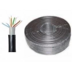 Cable de Red x Metro UTP...